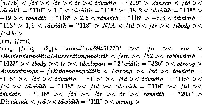 """(5.775)</td> </tr> <tr> <td width=""""209"""">∆ Zinsen</td> <td width=""""118"""">1,0%</td> <td width=""""118"""">-18,2%</td> <td width=""""118"""">-19,3%</td> <td width=""""118"""">2,6%</td> <td width=""""118"""">-8,8%</td> <td width=""""118"""">1,6%</td> <td width=""""118""""> N/A</td> </tr> </tbody> </table>    <em> </em>  <em> </em> <h2><a name=""""_Toc28461770""""></a><em>Dividendenpolitik / Ausschüttungspolitik</em></h2> <table width=""""1037""""> <tbody> <tr> <td colspan=""""2"""" width=""""326""""><strong>Ausschüttungs- / Dividendenpolitik</strong></td> <td width=""""118""""></td> <td width=""""118""""></td> <td width=""""118""""></td> <td width=""""118""""></td> <td width=""""118""""></td> <td width=""""118""""></td> </tr> <tr> <td width=""""205"""">Dividende</td> <td width=""""121""""><strong>"""
