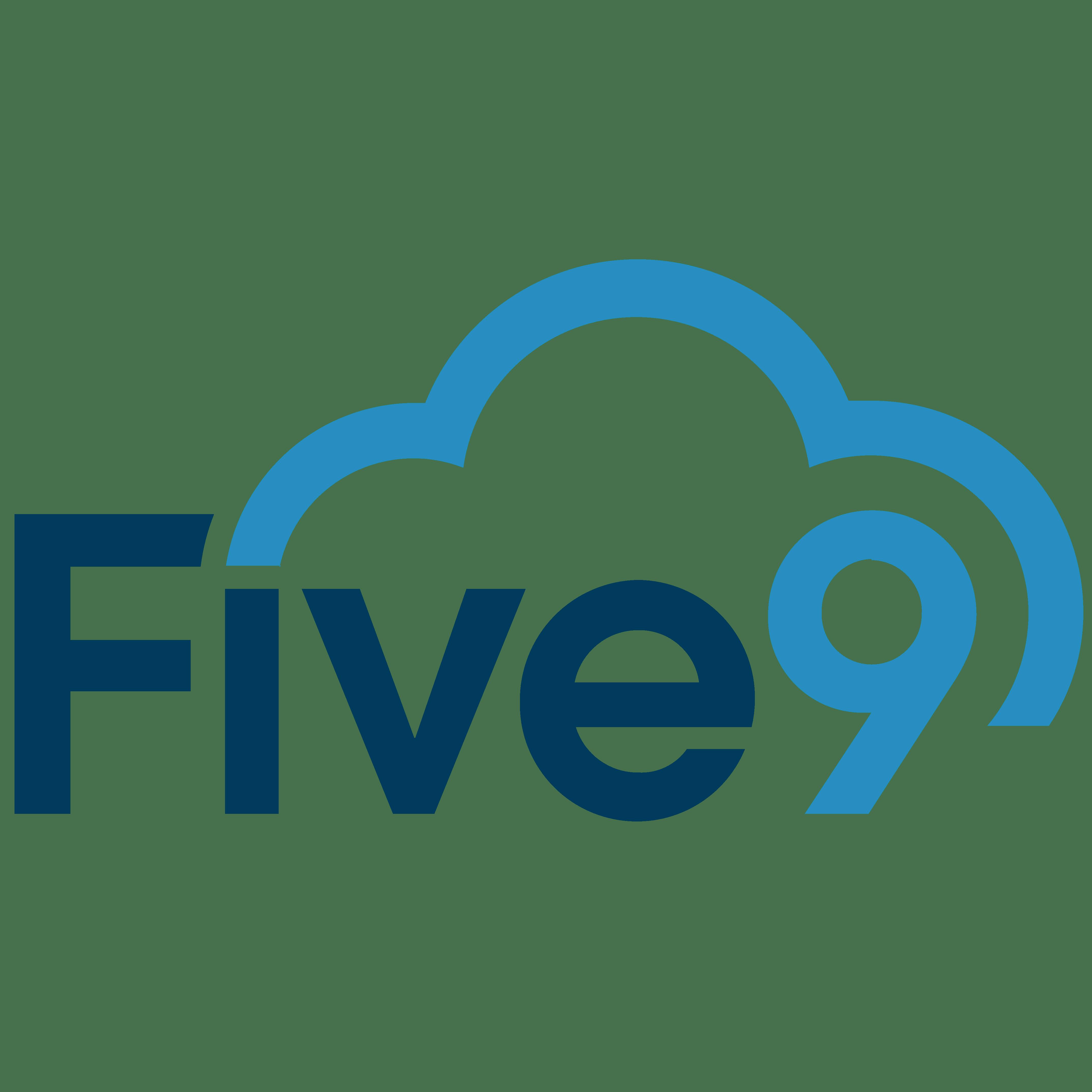Five9 | Fundamentale Aktienanalyse