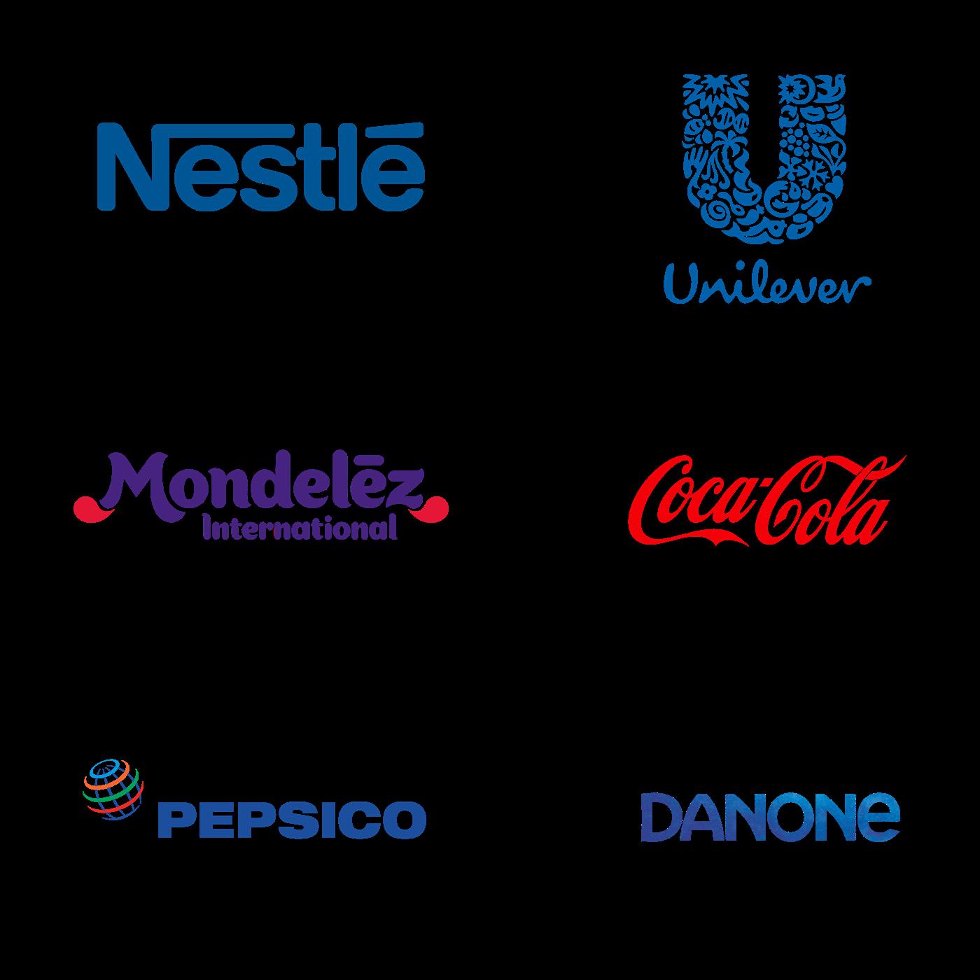 Nahrungsmittelkonzerne Nestle, Unilever, Mondelez, Coca-Cola, PepsiCo - Fundamentale Aktienanalyse